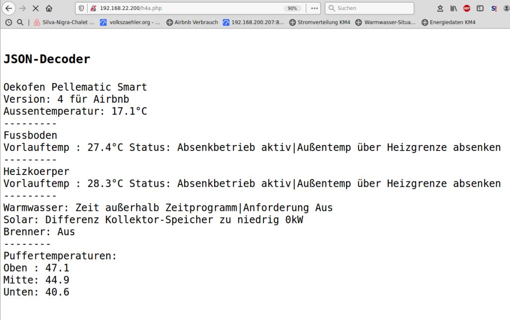 Darstellung PHP Ergebnis